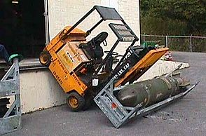 Forklift Training Southampton, Forklift Training Portsmouth, Forklift Training London
